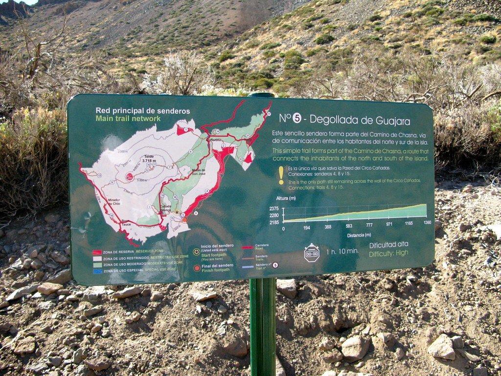 Indicaciones hacia la Degollada de Guajara